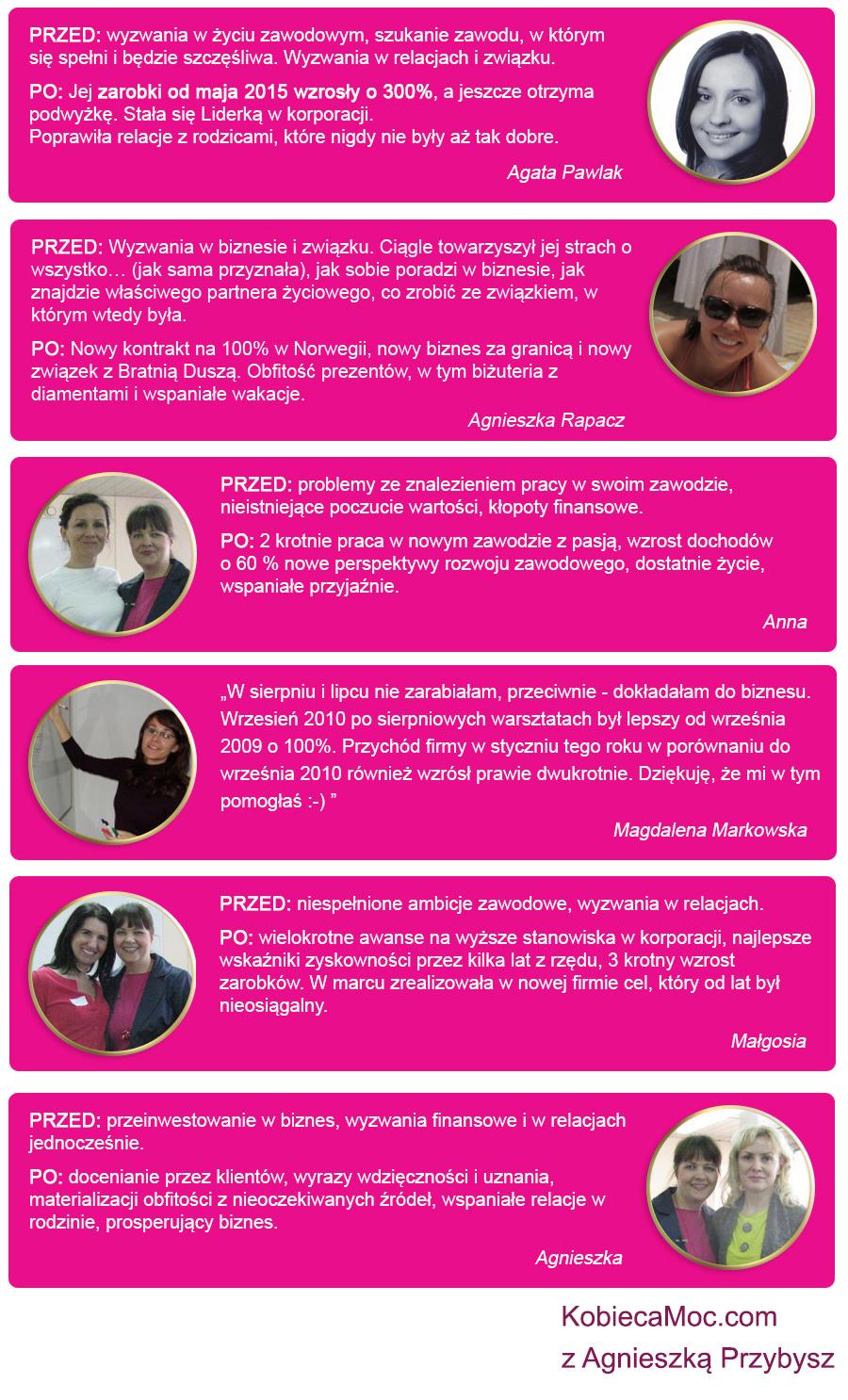 kobieca-moc-pasji-opinie-referencje-Agnieska-Przybysz