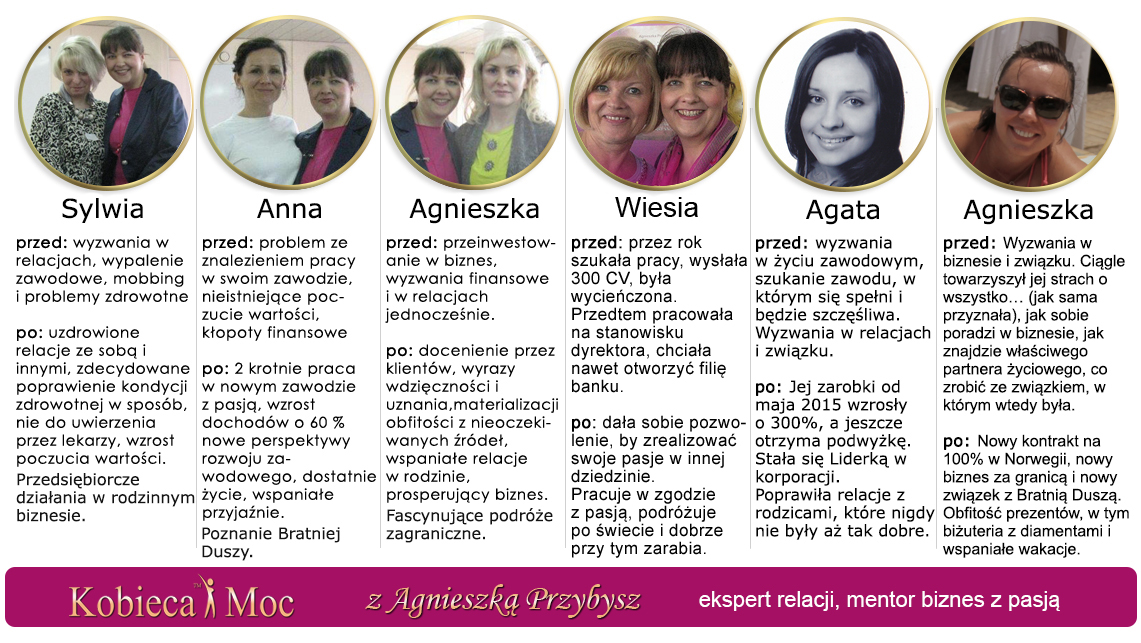 kobieca-moc-opinie-coaching-z-agnieszka-przybysz-new
